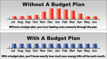 Budget-Chart.png